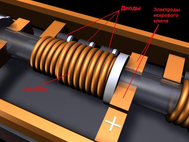 Общая конструкция магнитного